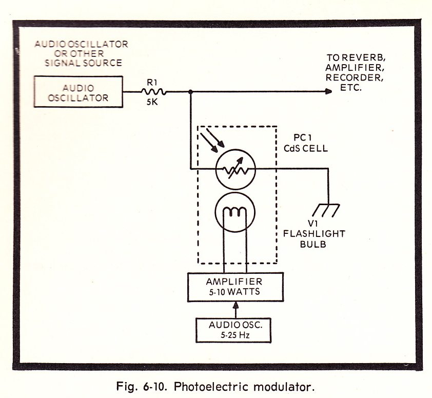 PhotoElectric_Modulator
