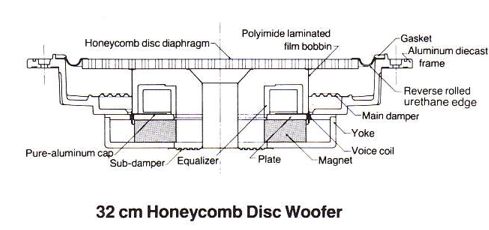 Honeycomb_woofer